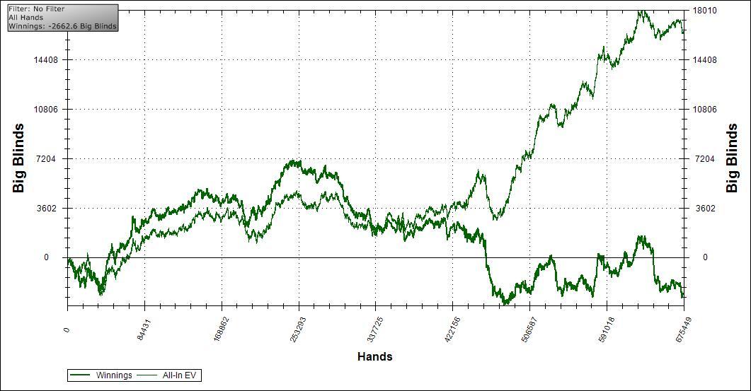 Folding poker table top reviews